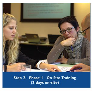 Step 2. Phase 1 - On-Site Training (2 days on-site)